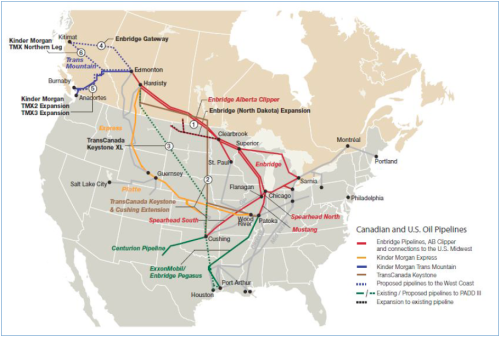 Pipeline Network Map
