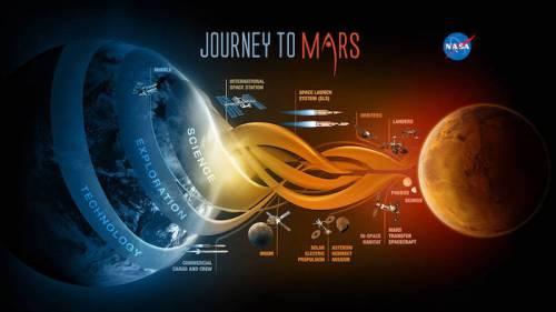 journey_to_mars