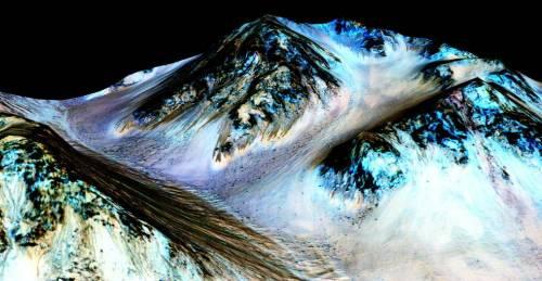 Mars water